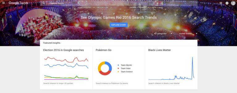 Encuentra tendencias en las redes sociales con Google