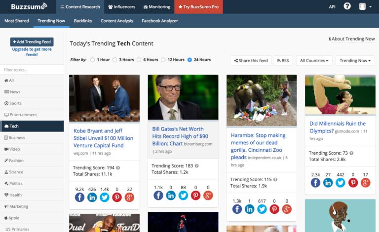 Tendencias en las redes sociales con BuzzSumo
