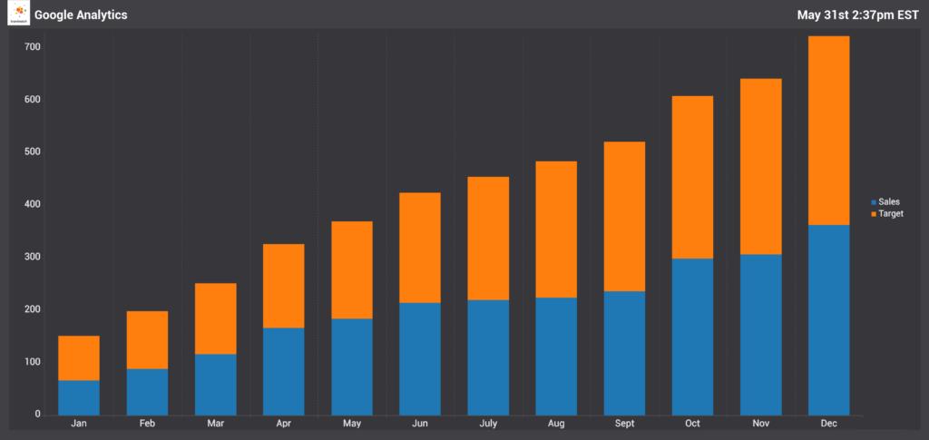 Vizia 2 - Google Analytics