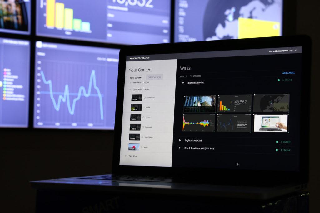 investigación en tiempo real, visualización de datos
