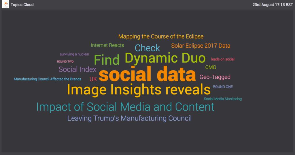 visualizaciones de datos: Nube de palabras